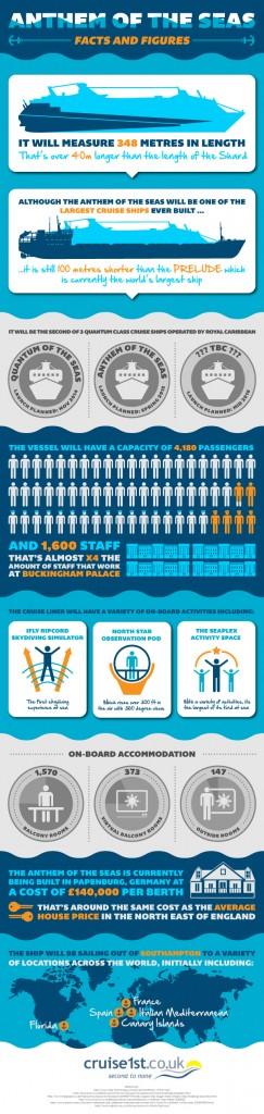 cruise-infographic