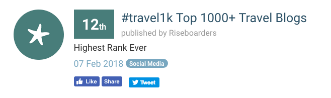 Which Travel Blogger is in the top 12?